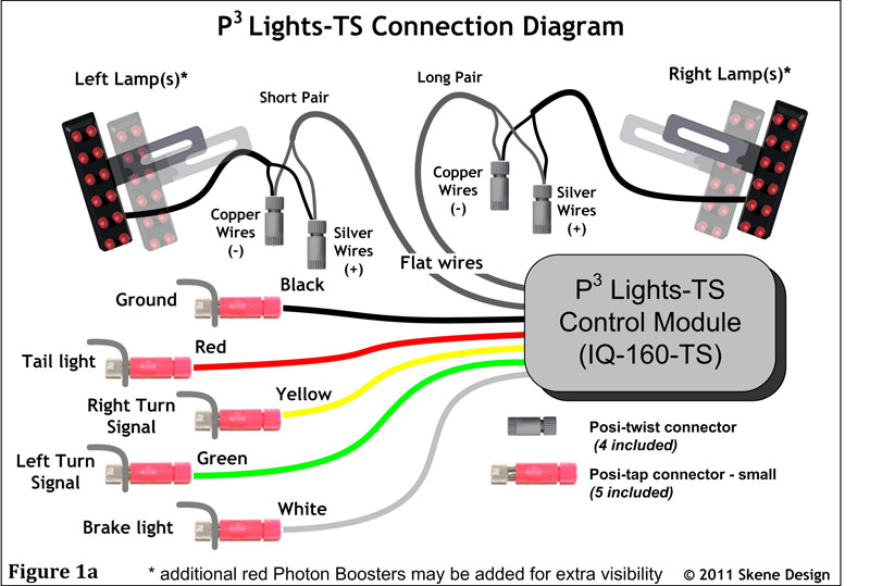 Turn Signal Brake Light Wiring Diagram from www.lights.skenedesign.com