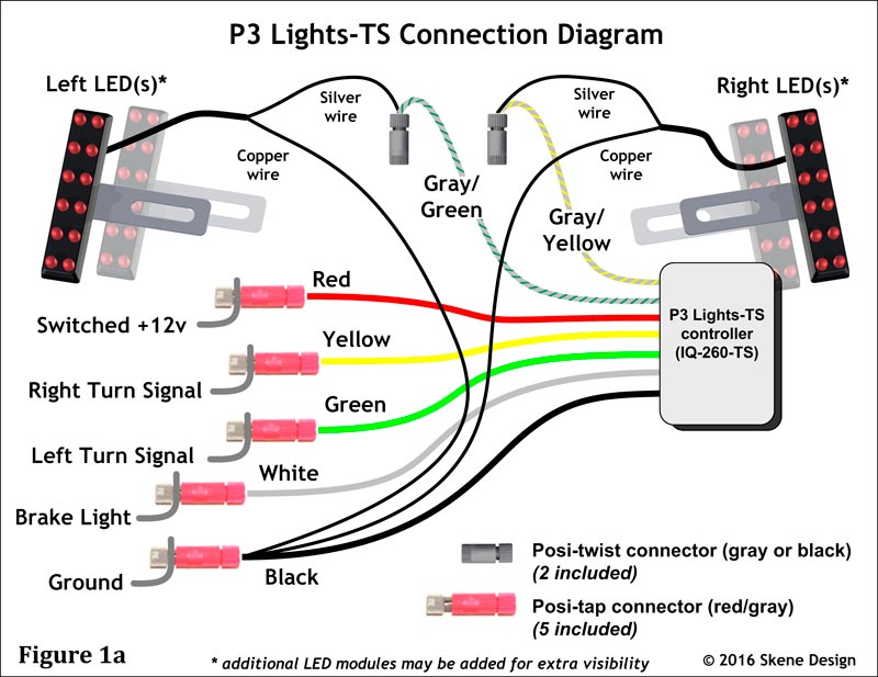 Motorcycle Turn Signal Switch Wiring Diagram from www.lights.skenedesign.com